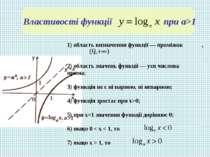 Властивості функції при a>1 1) область визначення функції — проміжок , ; 2) о...