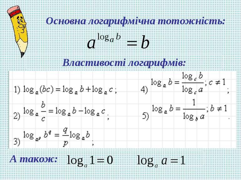 Основна логарифмічна тотожність: Властивості логарифмів: А також: