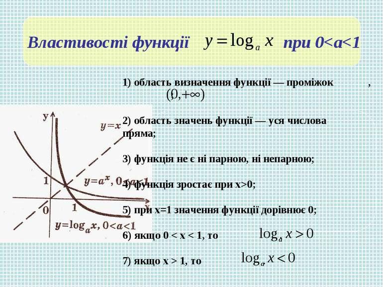Властивості функції при 0 1, то .