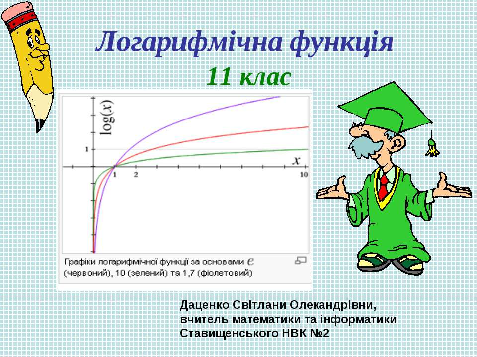 Логарифмічна функція 11 клас Даценко Світлани Олекандрівни, вчитель математик...