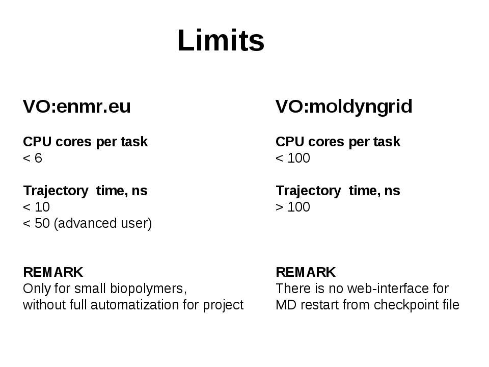 Limits VO:enmr.eu CPU cores per task < 6 Trajectory time, ns < 10 < 50 (advan...