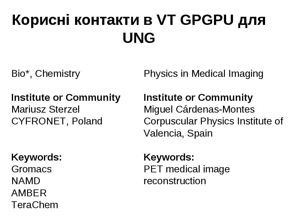 Корисні контакти в VT GPGPU для UNG Bio*, Chemistry Institute or Community Ma...