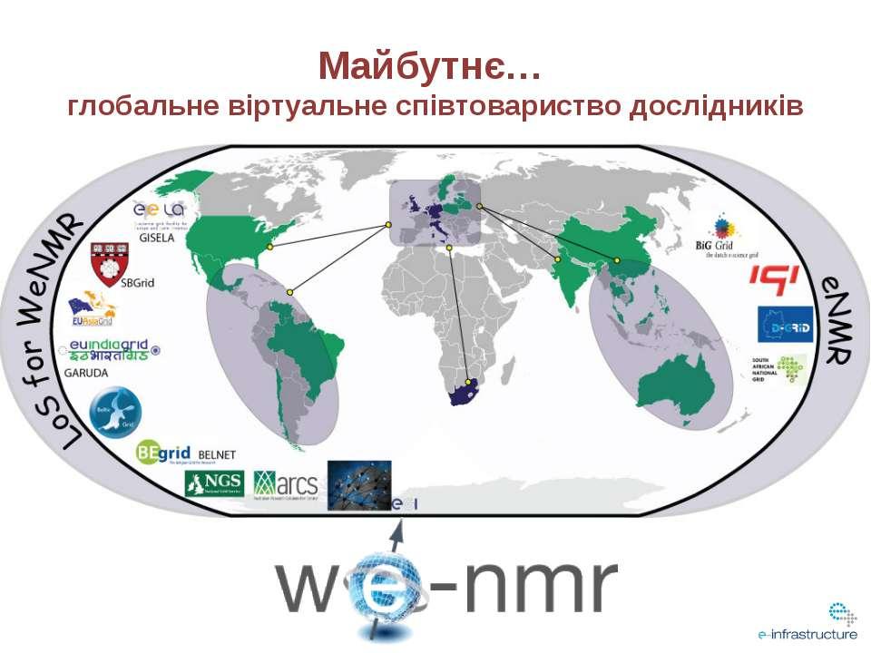 Майбутнє… глобальне віртуальне співтовариство дослідників