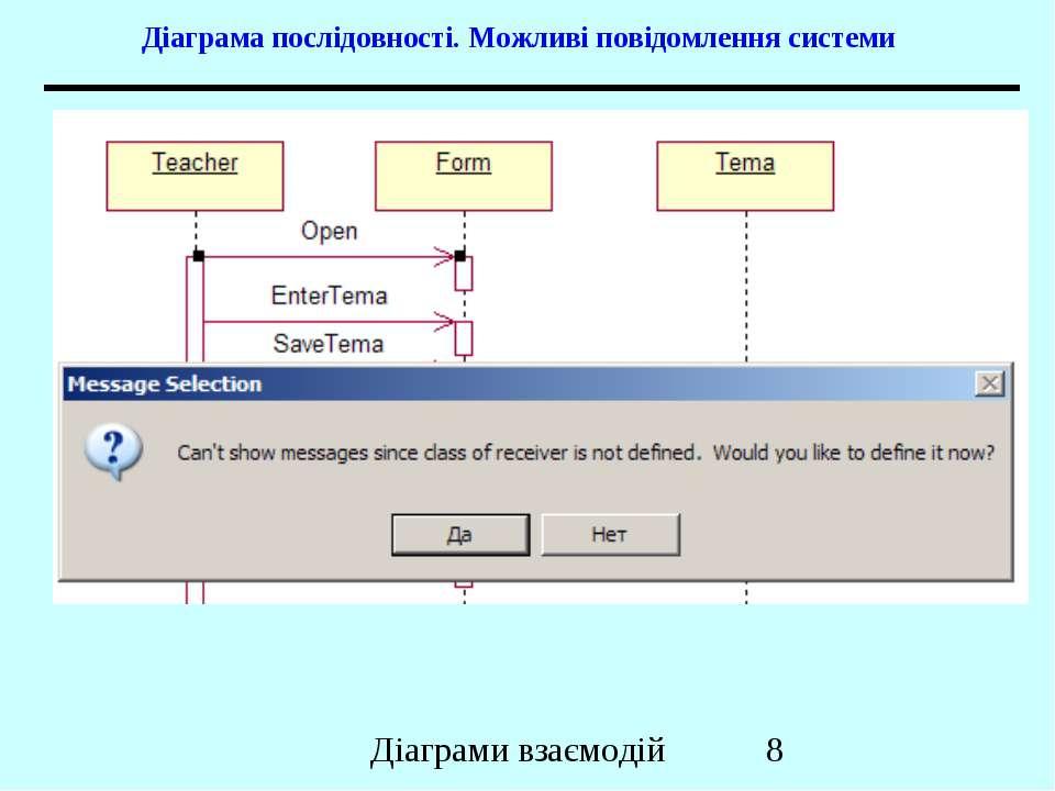 Діаграма послідовності. Можливі повідомлення системи Діаграми взаємодій