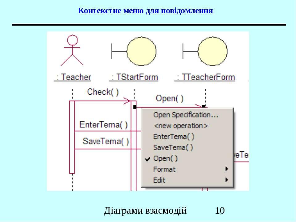 Контекстне меню для повідомлення Діаграми взаємодій