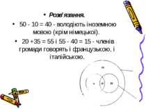 Розв'язання. 50 - 10 = 40 - володіють іноземною мовою (крім німецької). 20 +3...