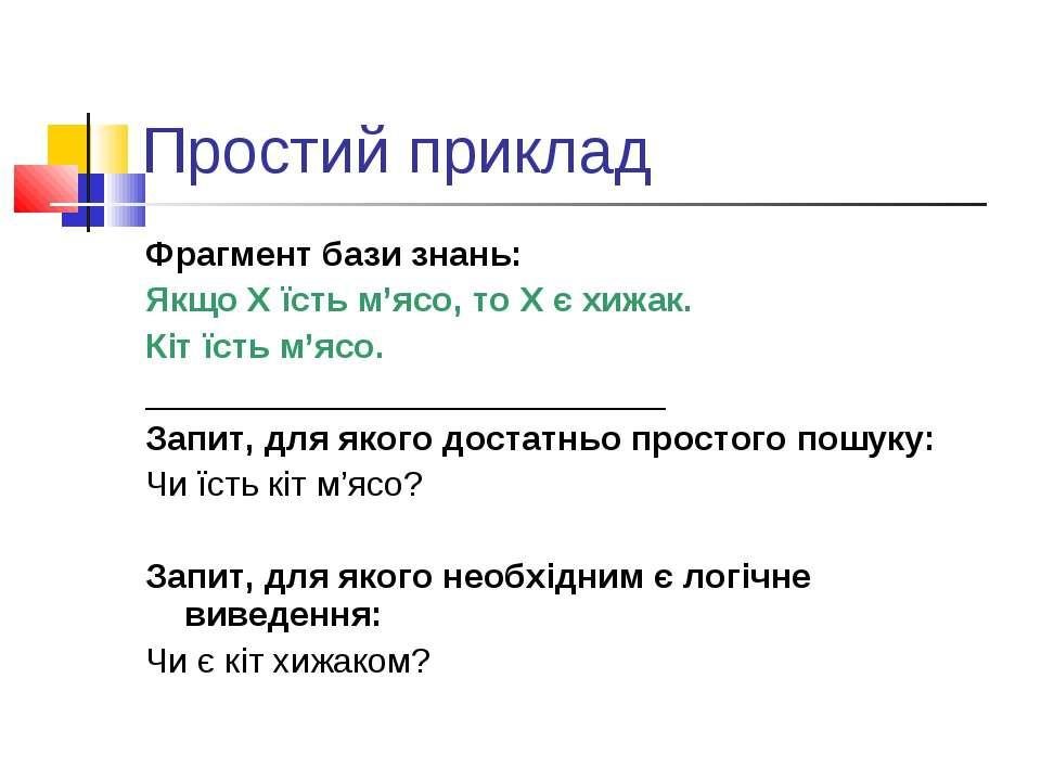 Простий приклад Фрагмент бази знань: Якщо X їсть м'ясо, то Х є хижак. Кіт їст...