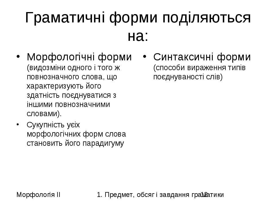 Граматичні форми поділяються на: Морфологічні форми (видозміни одного і того ...