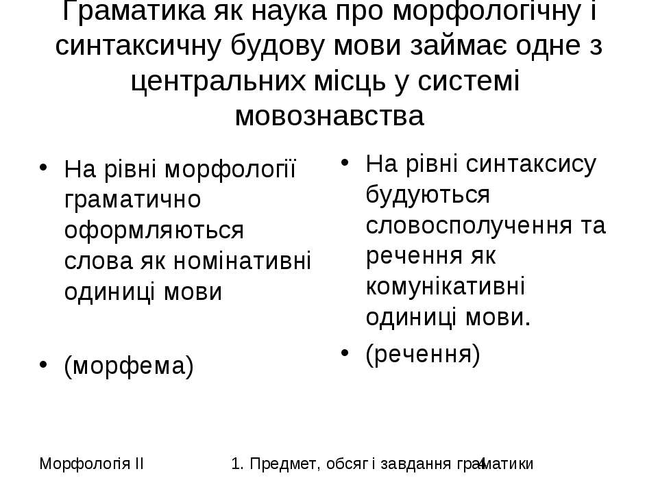 Граматика як наука про морфологічну і синтаксичну будову мови займає одне з ц...