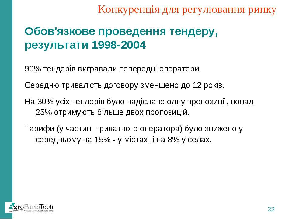 Обов'язкове проведення тендеру, результати 1998-2004 90% тендерів вигравали п...