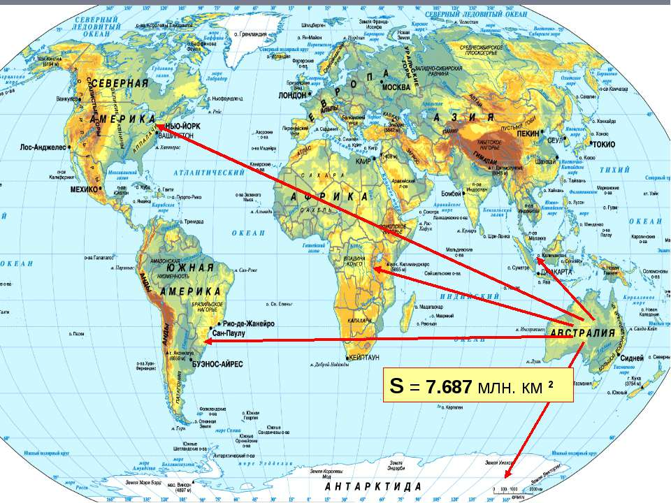 S = 7.687 млн. км 2
