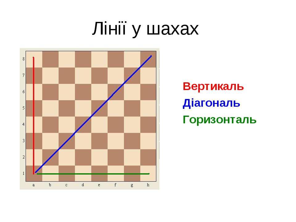 Лінії у шахах Вертикаль Діагональ Горизонталь