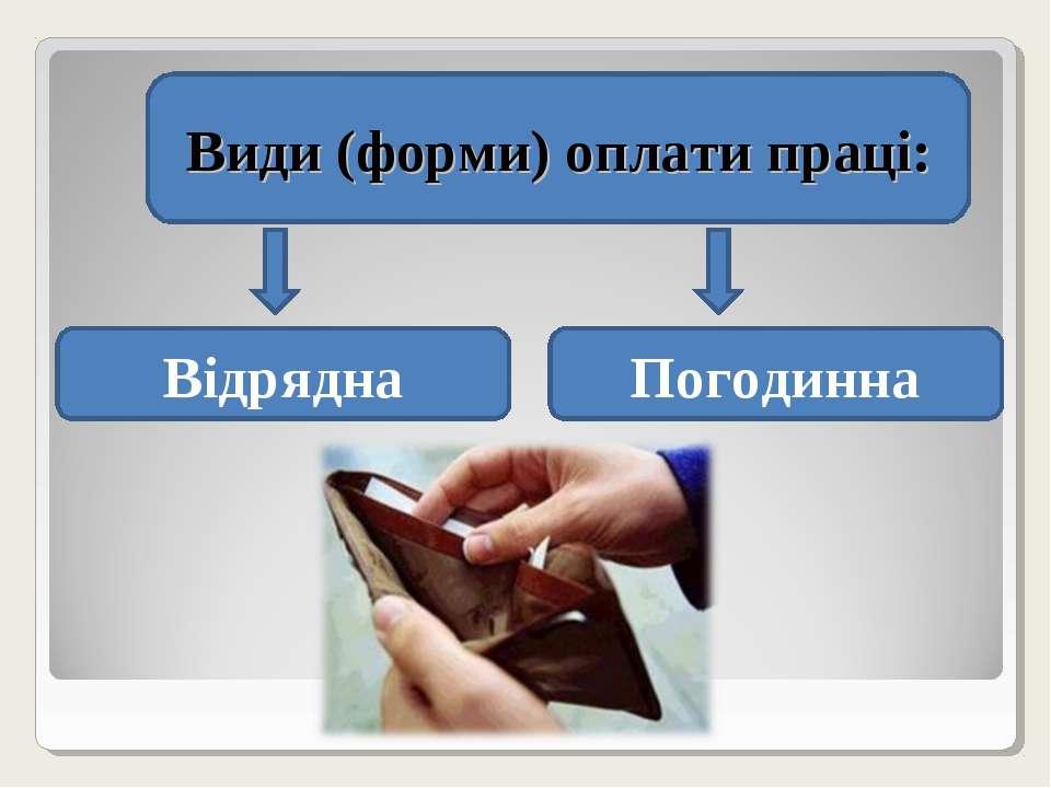 Види (форми) оплати праці: Відрядна Погодинна