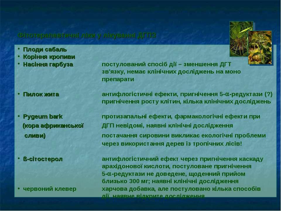 Фітотерапевтичні ліки у лікуванні ДГПЗ Плоди сабаль Коріння кропиви Насіння г...