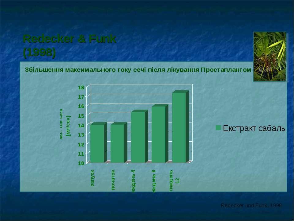 Redecker und Funk, 1998 Збільшення максимального току сечі після лікування Пр...
