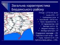 Загальна характеристика Бердянського району Площа – 177,6 тис.кв.км. Число АТ...