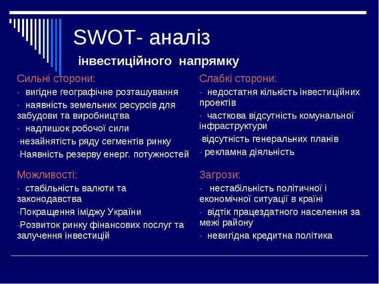 SWOT- аналіз інвестиційного напрямку