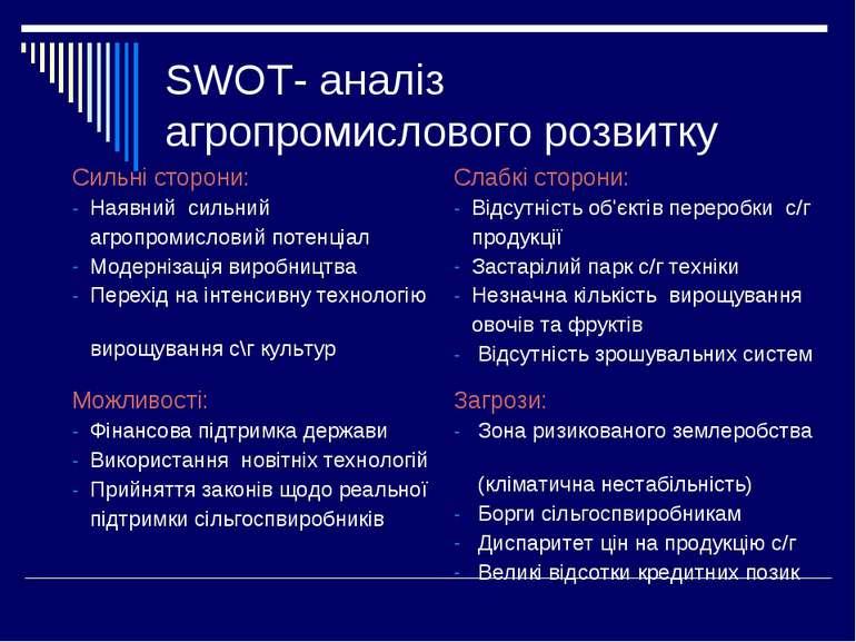 SWOT- аналіз агропромислового розвитку