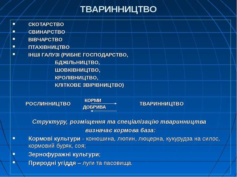 ТВАРИННИЦТВО СКОТАРСТВО СВИНАРСТВО ВІВЧАРСТВО ПТАХІВНИЦТВО ІНШІ ГАЛУЗІ (РИБНЕ...