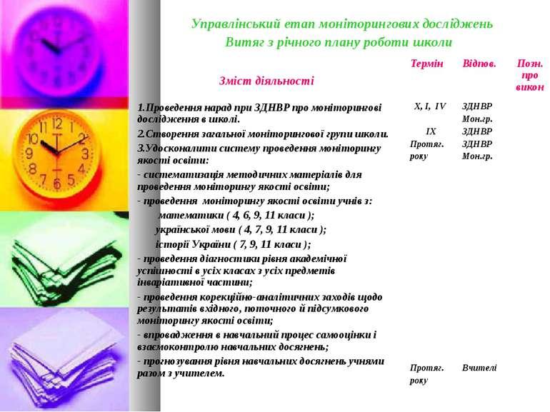 Управлінський етап моніторингових досліджень Витяг з річного плану роботи школи