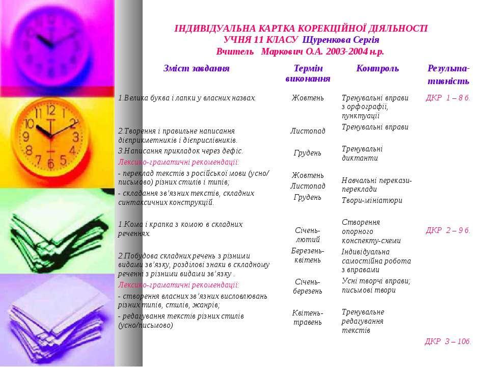 ІНДИВІДУАЛЬНА КАРТКА КОРЕКЦІЙНОЇ ДІЯЛЬНОСТІ УЧНЯ 11 КЛАСУ Щуренкова Сергія Вч...