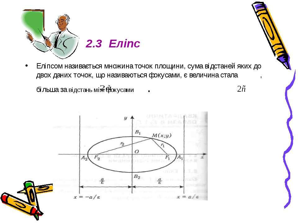 Еліпсом називається множина точок площини, сума відстаней яких до двох даних ...