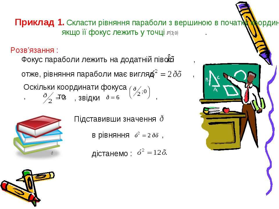 Приклад 1. Скласти рівняння параболи з вершиною в початку координат, якщо її ...