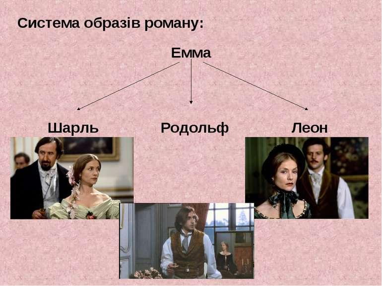Емма Шарль Родольф Леон Система образів роману: