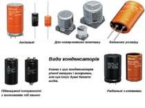 Аксіальні Види конденсаторів Дляповерхневогомонтажу Великого розміру Підвищ...