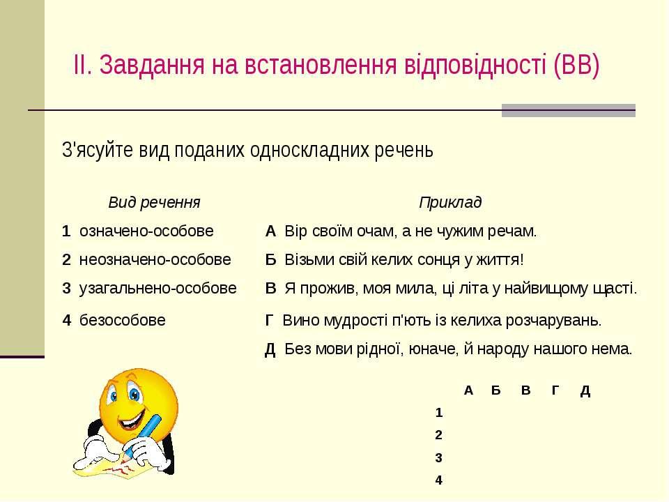 ІІ. Завдання на встановлення відповідності (ВВ) З'ясуйте вид поданих односкла...