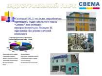 """Сьогодні 141,1 тис.м.кв. виробничих приміщень індустріального парку """"Свема"""" в..."""