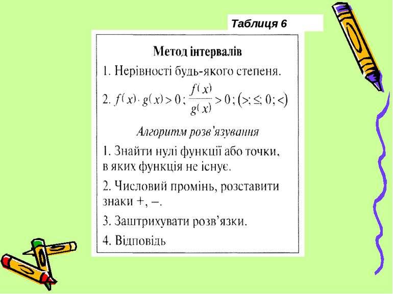 Таблиця 6
