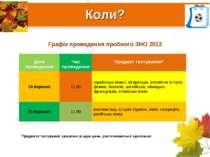 Коли? Графік проведення пробного ЗНО 2012 *Предмети тестування, зазначені в о...