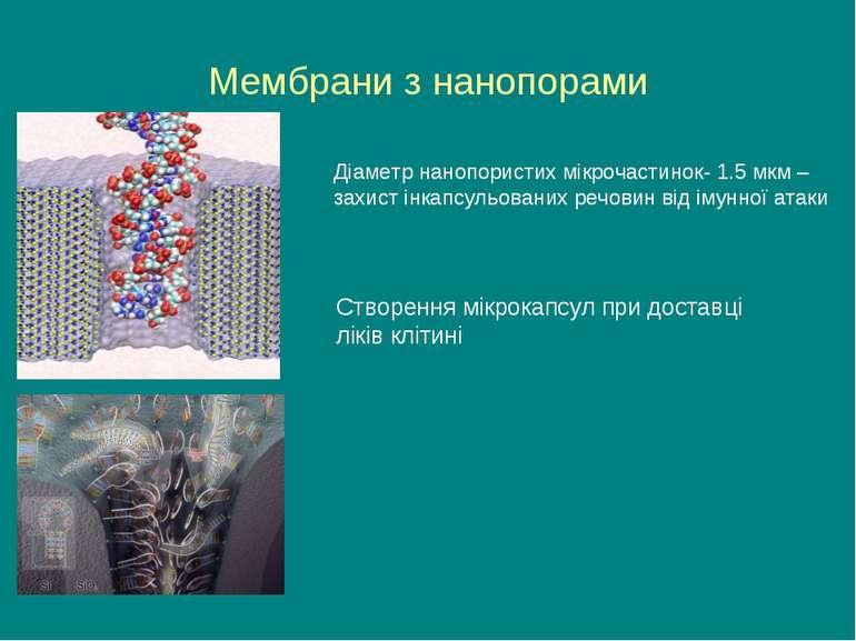 Мембрани з нанопорами Створення мікрокапсул при доставці ліків клітині Діамет...