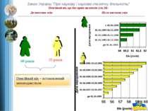 """Закон України """"Про наукову і науково-технічну діяльність"""" Пенсійний вік, що д..."""