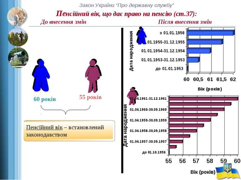 """Закон України """"Про державну службу"""" Пенсійний вік, що дає право на пенсію (ст..."""