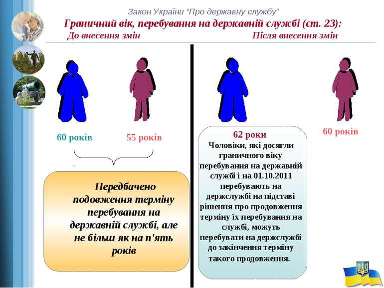 """Закон України """"Про державну службу"""" Граничний вік, перебування на державній с..."""