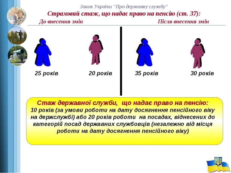 """Закон України """"Про державну службу"""" Страховий стаж, що надає право на пенсію ..."""