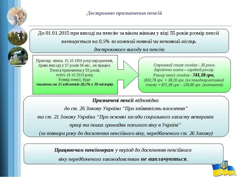 Дострокове призначення пенсій Призначені пенсії відповідно до ст. 26 Закону У...