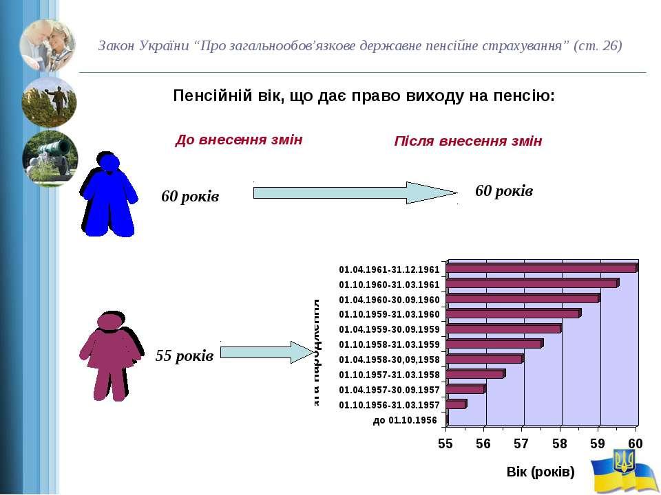 """Закон України """"Про загальнообов'язкове державне пенсійне страхування"""" (ст. 26..."""