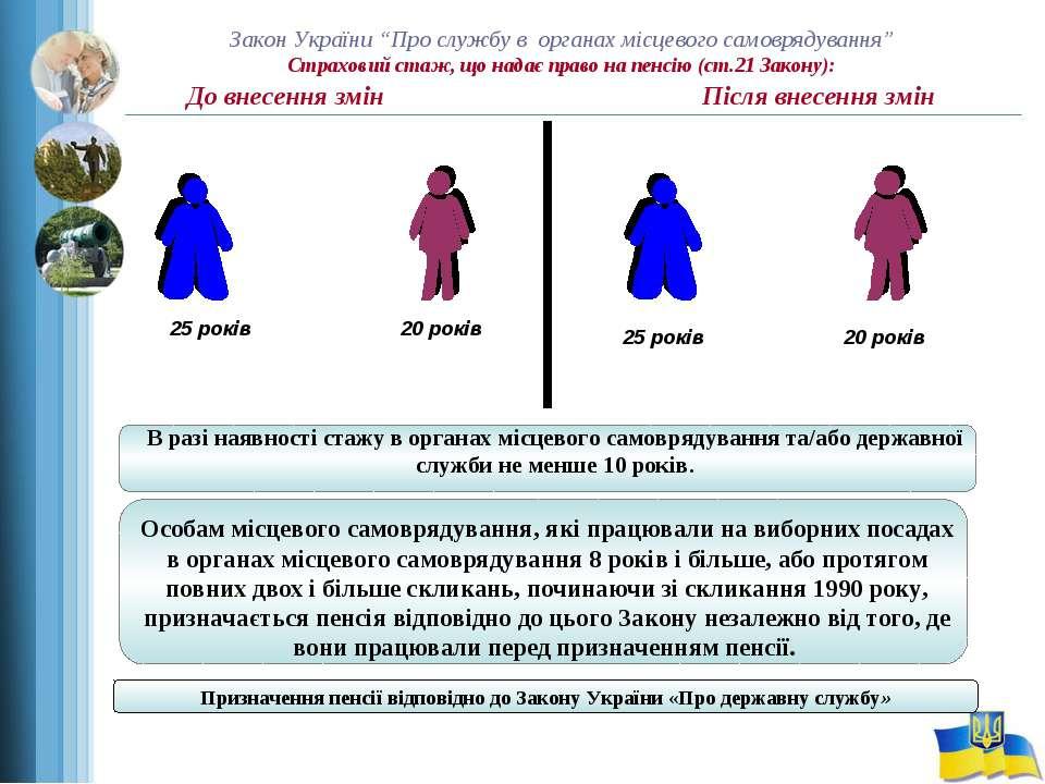 """Закон України """"Про службу в органах місцевого самоврядування"""" Страховий стаж,..."""