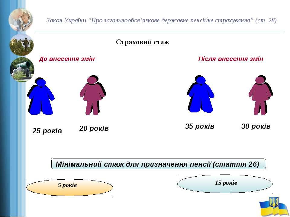 """Закон України """"Про загальнообов'язкове державне пенсійне страхування"""" (ст. 28..."""