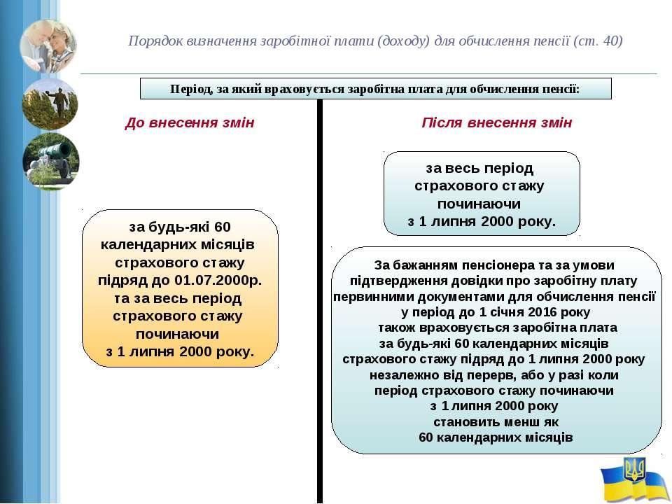 Порядок визначення заробітної плати (доходу) для обчислення пенсії (ст. 40) П...