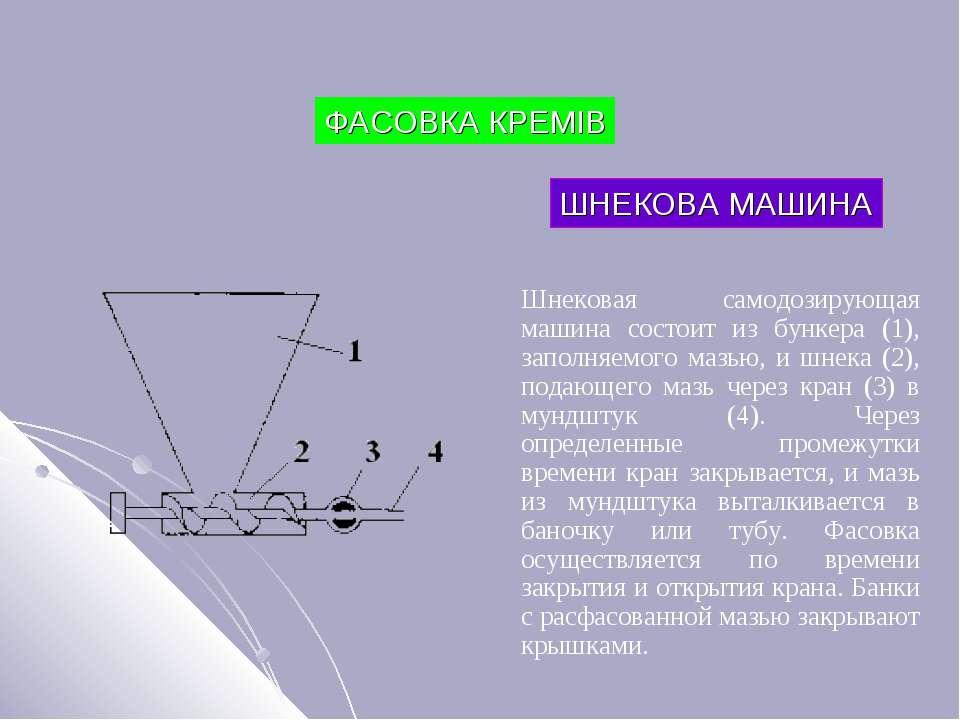 ФАСОВКА КРЕМІВ Шнековая самодозирующая машина состоит из бункера (1), заполня...