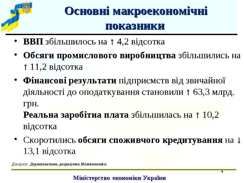 * Основні макроекономічні показники Джерело: Держкомстат, розрахунки Мінеконо...