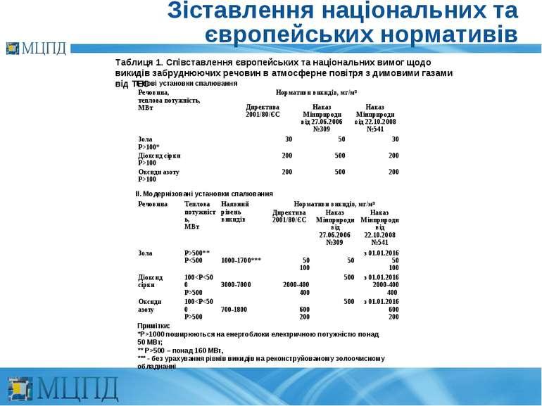 Зіставлення національних та європейських нормативів Примітки: *P>1000 поширюю...
