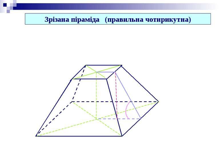 Зрізана піраміда (правильна чотирикутна)