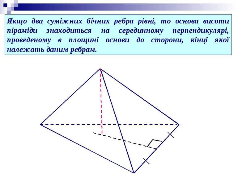 Якщо два суміжних бічних ребра рівні, то основа висоти піраміди знаходиться н...