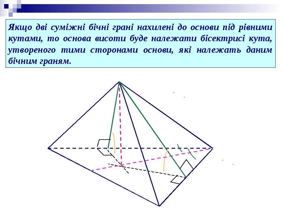 Якщо дві суміжні бічні грані нахилені до основи під рівними кутами, то основа...