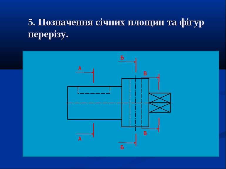 5. Позначення січних площин та фігур перерізу. А А Б Б В В